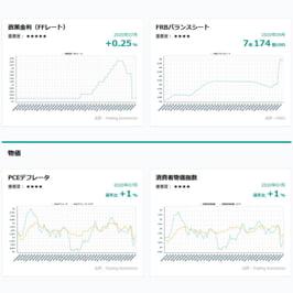 過去の経済指標のデータの例