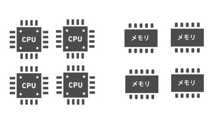 MT5(64bit)のイメージ