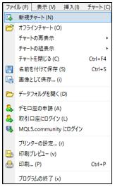 MT4(メタトレーダー4)でチャートを新たに追加する