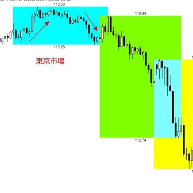 tradingsessionss