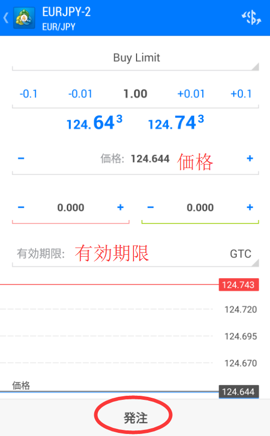 MT4(メタトレーダー4) Androidアプリの新規指値注文