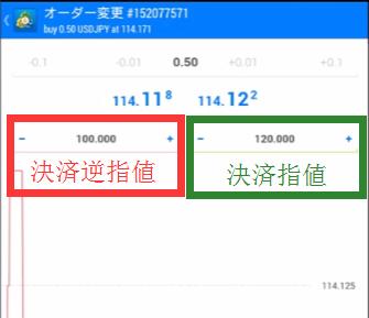 MT4(メタトレーダー4)Androidアプリの決済注文(成行および指値)