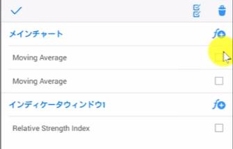 MT4(メタトレーダー4)Androidアプリでのチャート表示・時間軸およびインディケータの追加および削除