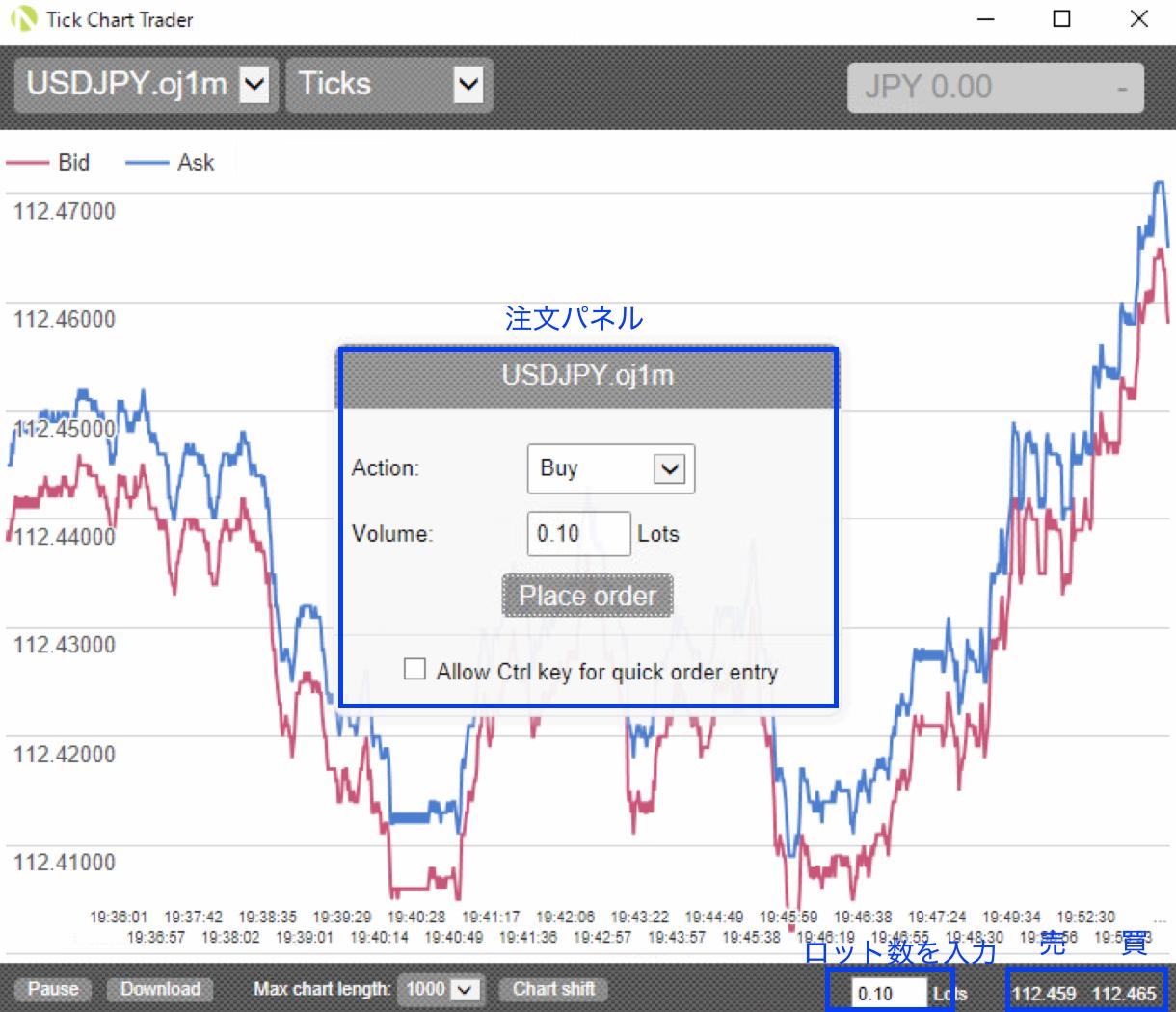 Oanda Tick Chart Traderの使い方