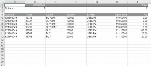 MT4(メタトレーダー4)Oanda Excel RTDの使い方