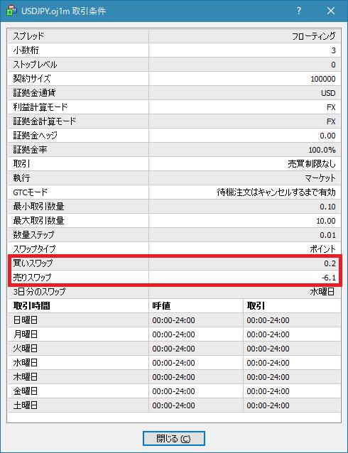 一括SWAP確認・・・MT4(メタトレーダー4)のEA(自動売買