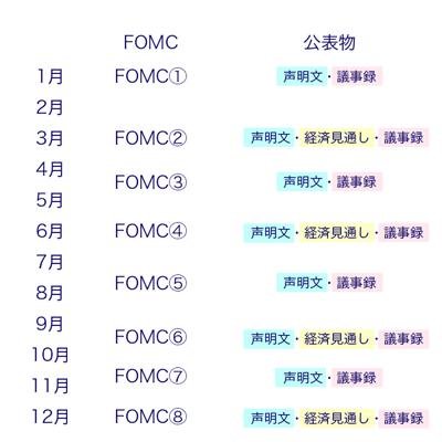 FOMCの開催予定のイメージ
