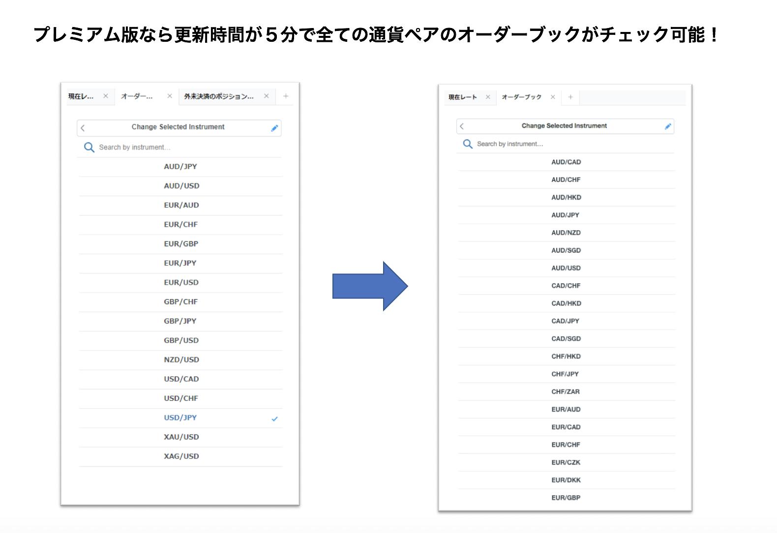 【新機能】Web版のfxTrade上でオーダーブックがチェック可能に