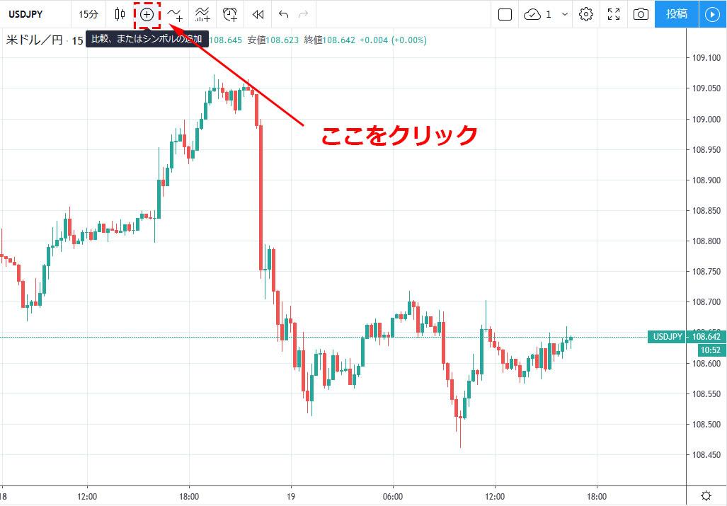 日本国債先物 チャート