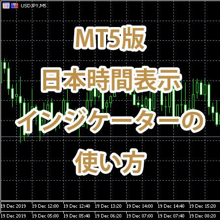 Mt4 日本 時間 mac