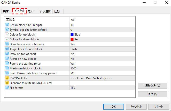 MT5用のOANDA Renkoの設定画面のインプットタブの画像