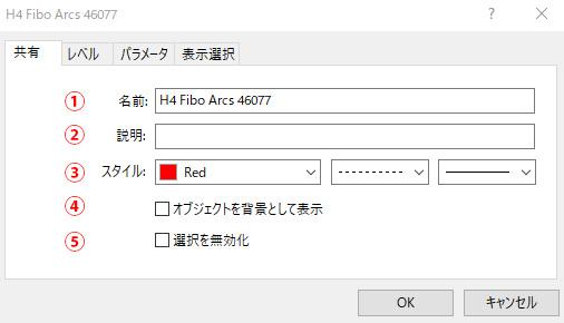 MT5のフィボナッチアークのプロパティ画面の画像