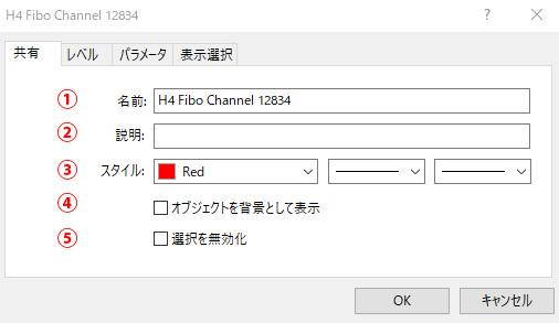 MT5のフィボナッチチャネルのプロパティ画面の画像