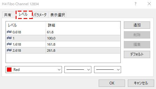 MT5のフィボナッチチャネルのプロパティ画面のレベルタブの画像