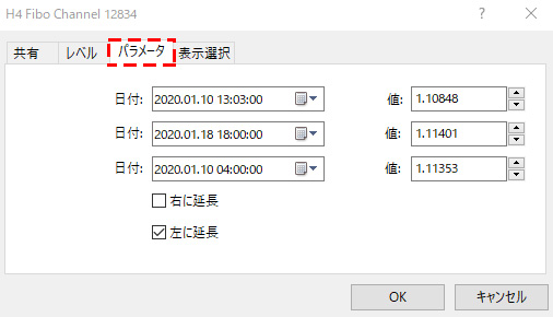 MT5のフィボナッチチャネルのプロパティ画面のパラメータタブの画像