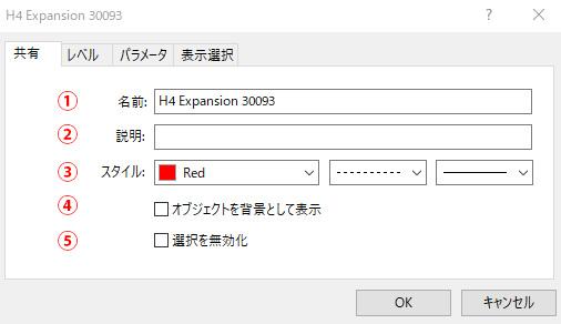 MT5のフィボナッチエクスパンションのプロパティ画面の画像