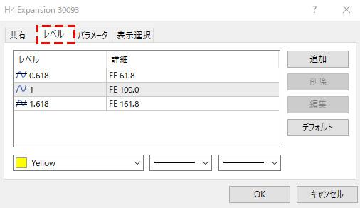 MT5のフィボナッチエクスパンションのプロパティ画面のレベルタブの画像