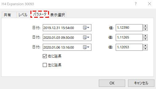MT5のフィボナッチエクスパンションのプロパティ画面のパラメータタブの画像
