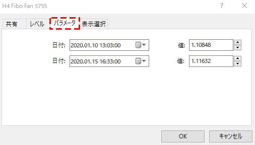 MT5のフィボナッチファンのプロパティ画面のパラメータタブ