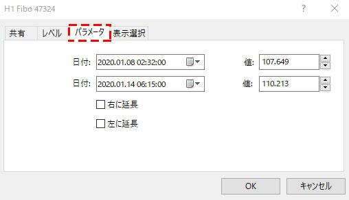 MT5のフィボナッチリトレースメントのプロパティ画面のパラメータタブ