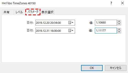 MT5のフィボナッチタイムゾーンのプロパティ画面のパラメータタブ