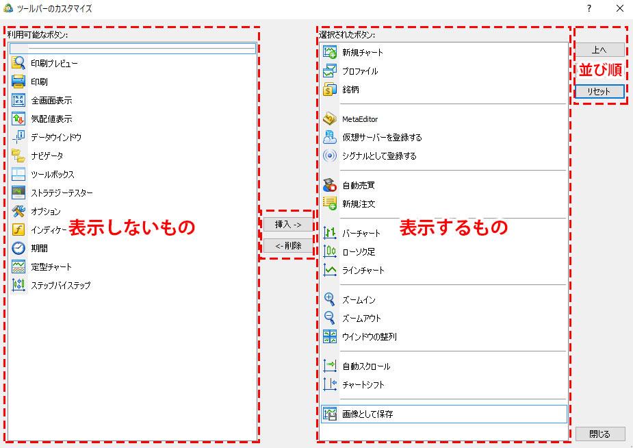 MT5の標準のツールバーのカスタマイズ画面の画像
