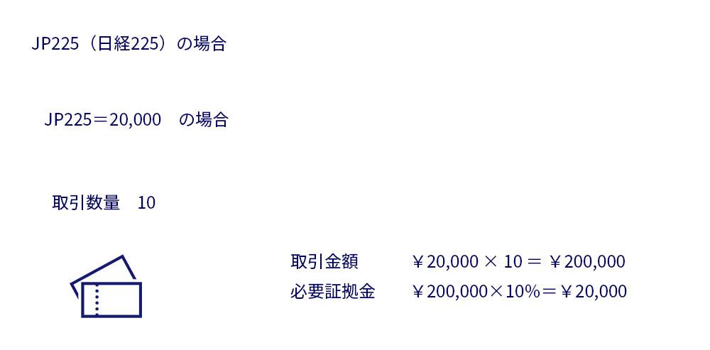 JP225の証拠金の計算例