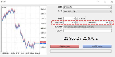 MT5でPips数で損切り、利益確定を指定した例の画像