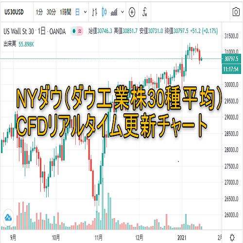 日経 平均 株価 リアルタイム