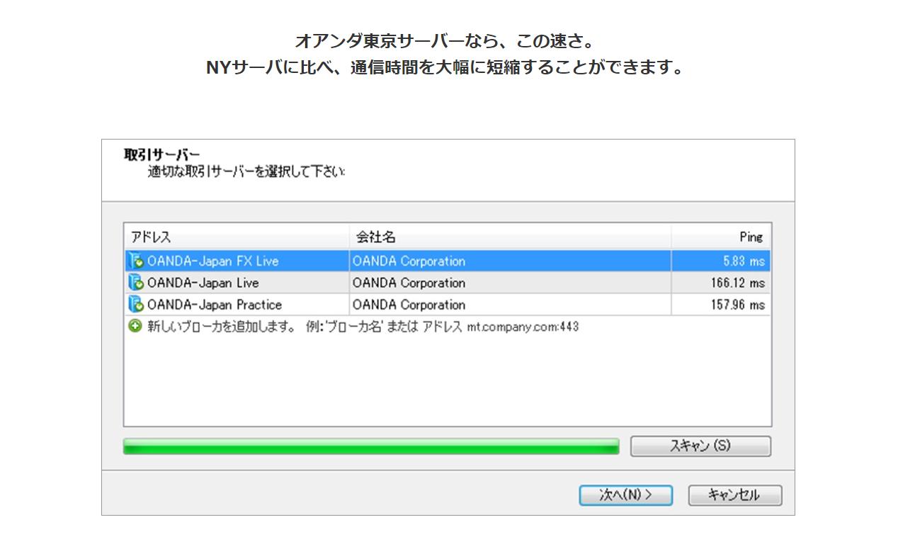 東京サーバーなら通信速度を大幅に短縮